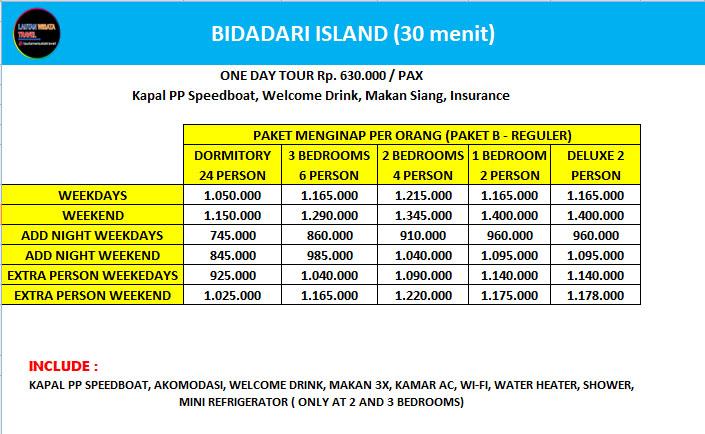 Paket Wisata Pulau Resort Pulau Bidadari Kepulauan Seribu