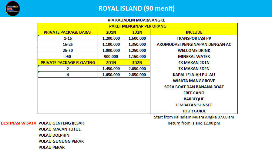 Paket Wisata Pulau Resort Pulau Royal Kepulauan Seribu