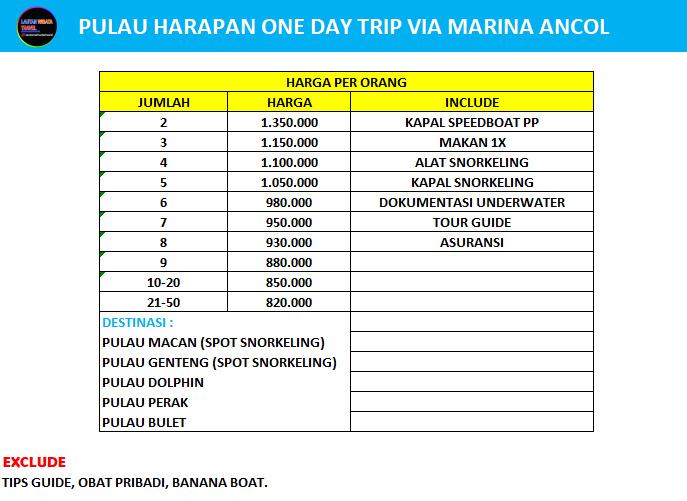 Paket Wisata Pulau Harapan | Harga Promo Murah 2020