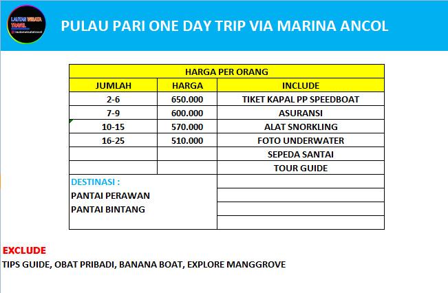 Paket Wisata Pulau Pari | Harga Promo Murah 2020