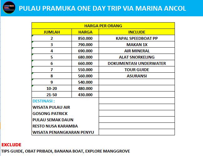 Paket Wisata Pulau Pramuka | Harga Promo Murah 2020