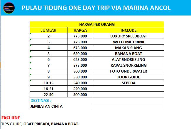 Paket Wisata Pulau Tidung | Harga Promo Murah 2020